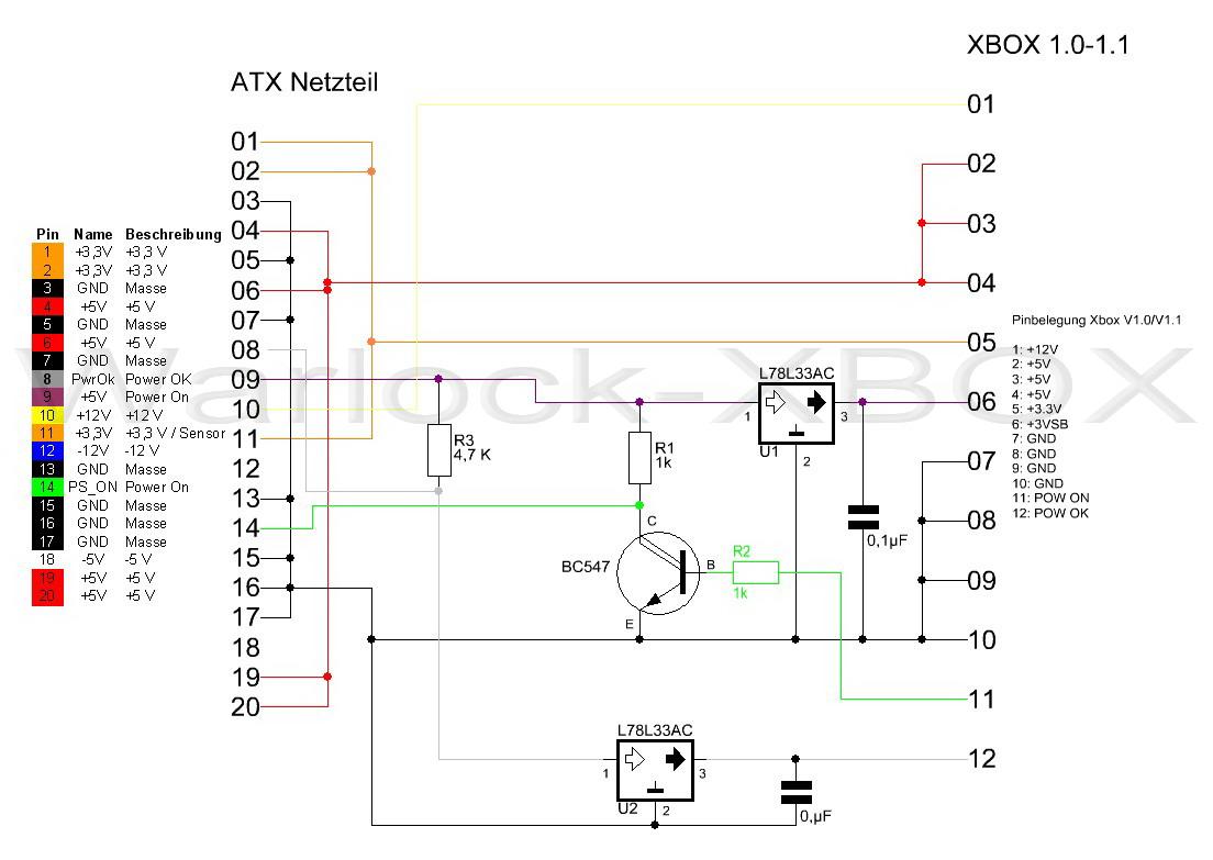 Fein Xbox Kopfhörerbuchse Schaltplan Fotos - Elektrische Schaltplan ...